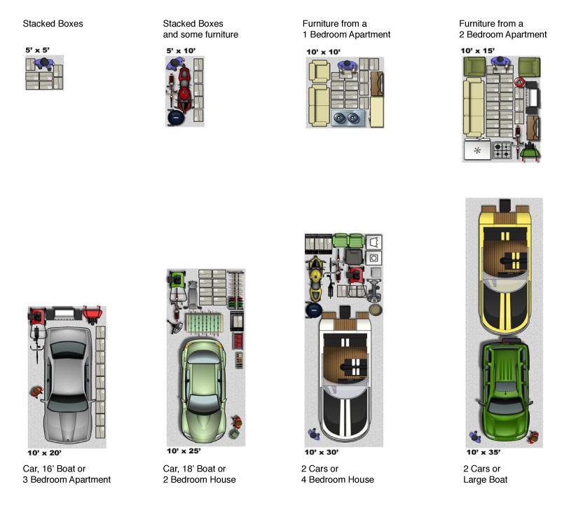 Sizes of storage units.